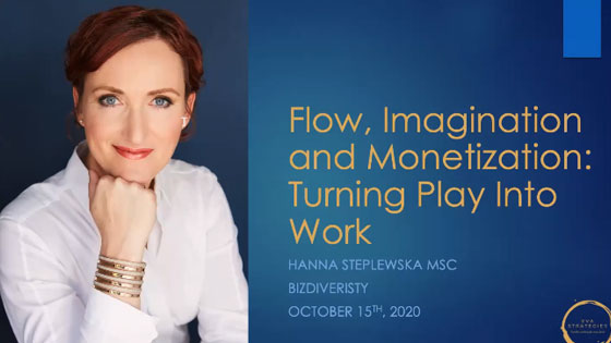 Art of Turning Your Passion into Business 2020 Workshop Recap - Hanna Steplewska presents Flow, Imagination and Monetization: Turning Play into Work